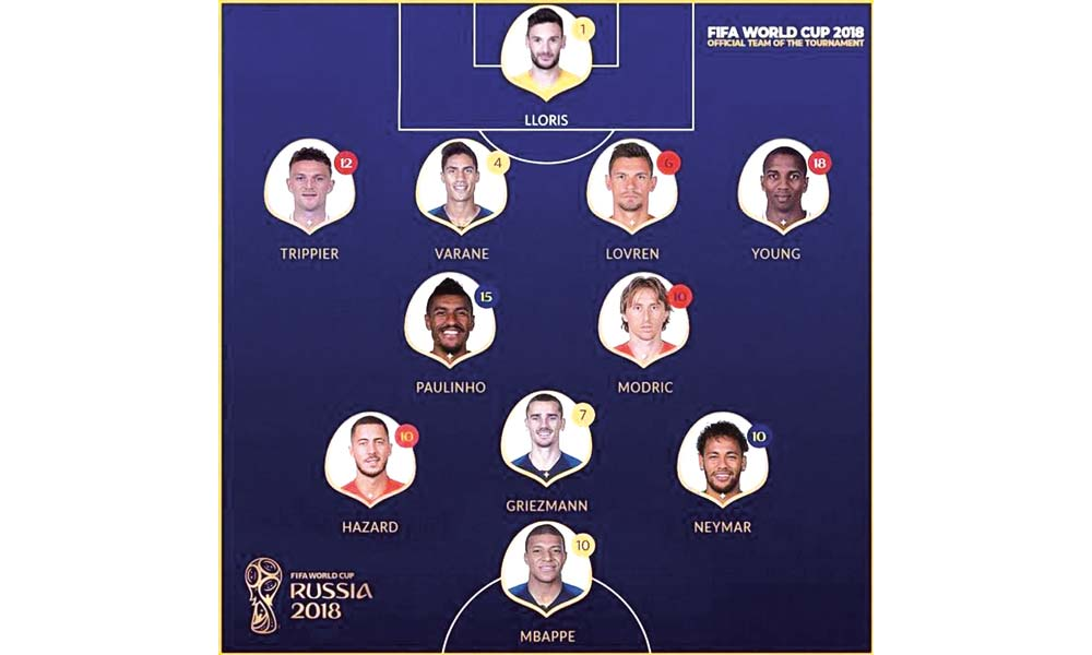 El once ideal de la Copa del Mundo